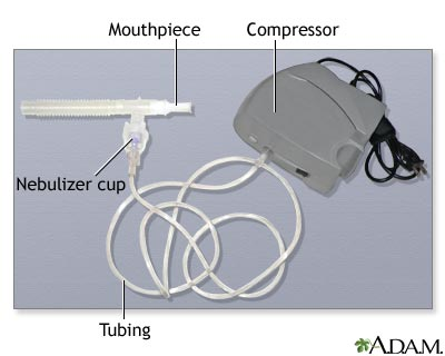 Nebulizer